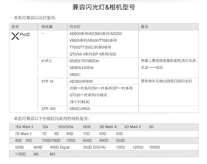 products-remote-control-xproc-ttl-wireless-flash-trigger-08.jpg
